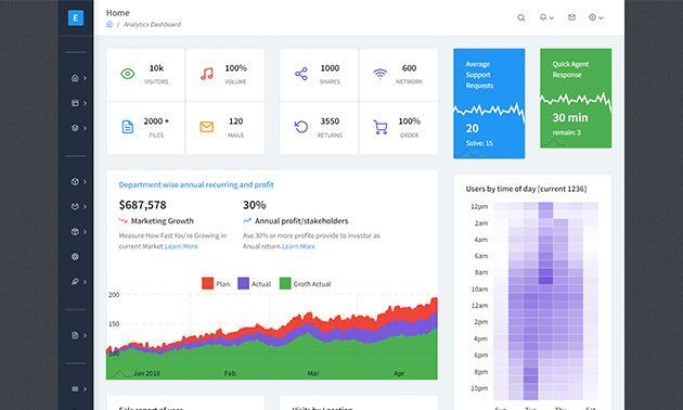 Elite Able - A must have Bootstrap Admin Template