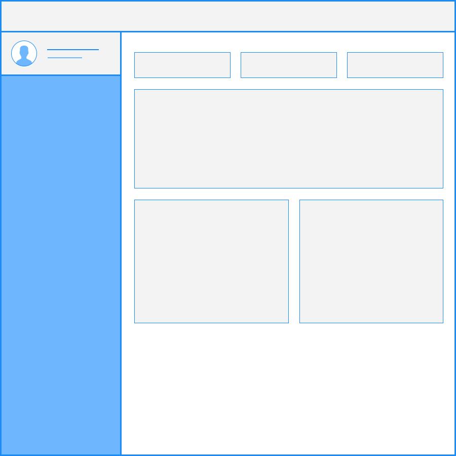 Quantum Able Bootstrap 4 Admin Dashboard Template